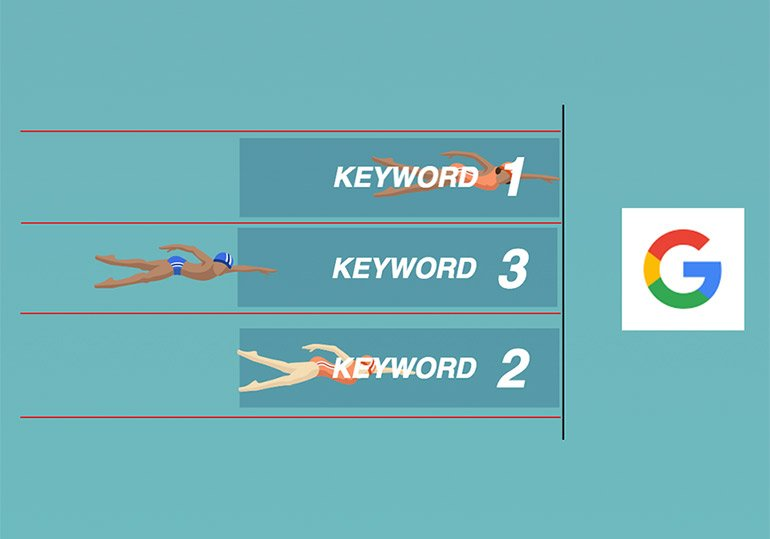 using-keywords-for-google-ranking
