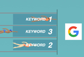 Using keywords for Google ranking