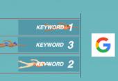 Using keywords for Google ranking
